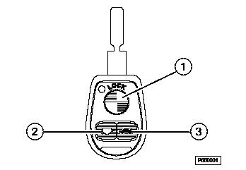 How to Reinitialize Your BMW Remote Key